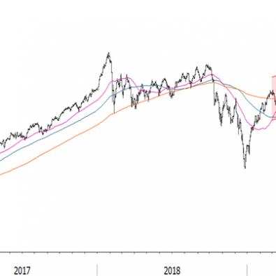 Hebdo - gestion de fortune - 06.02.2020
