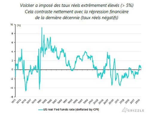 Volcker a imposé des taux rèels extremement - 03.20.2020