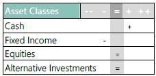 En - Asset classes - 09.12.20