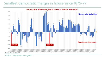En - Smallest demographic margin in house - 09.12.20