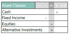 Asset classes - 12.05.21
