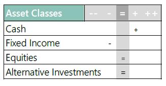 En - Asset Classes