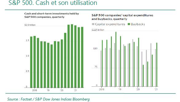 S&P Cash et son utilisation