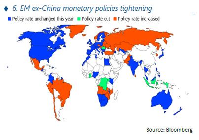 EM ex-China monetary policies tightening - 10.21